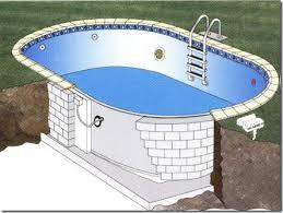 Como hacer una piscina de bloques paso a paso facilmente for Como construir una alberca paso a paso